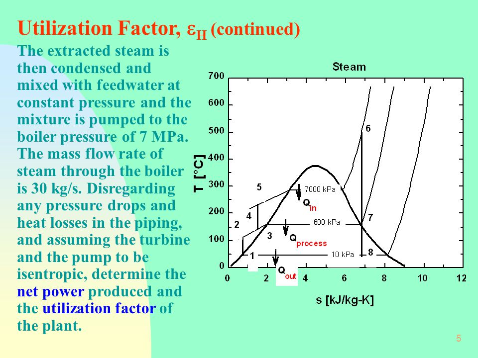 Utilization Factor, H (continued)