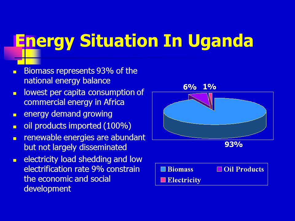Energy Situation In Uganda