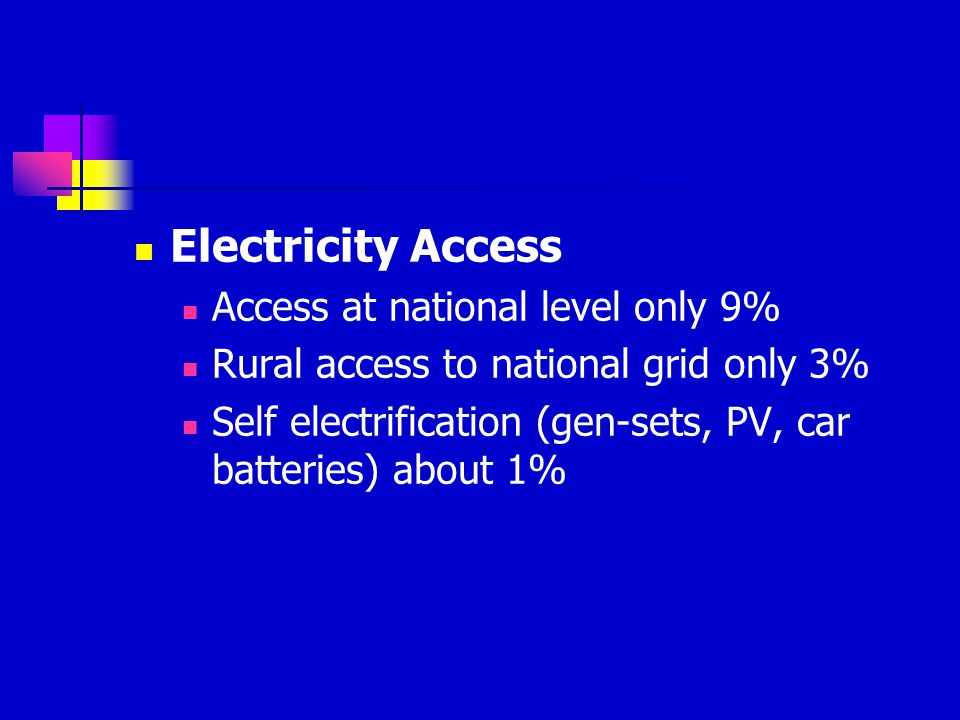 Electricity Access Access at national level only 9%