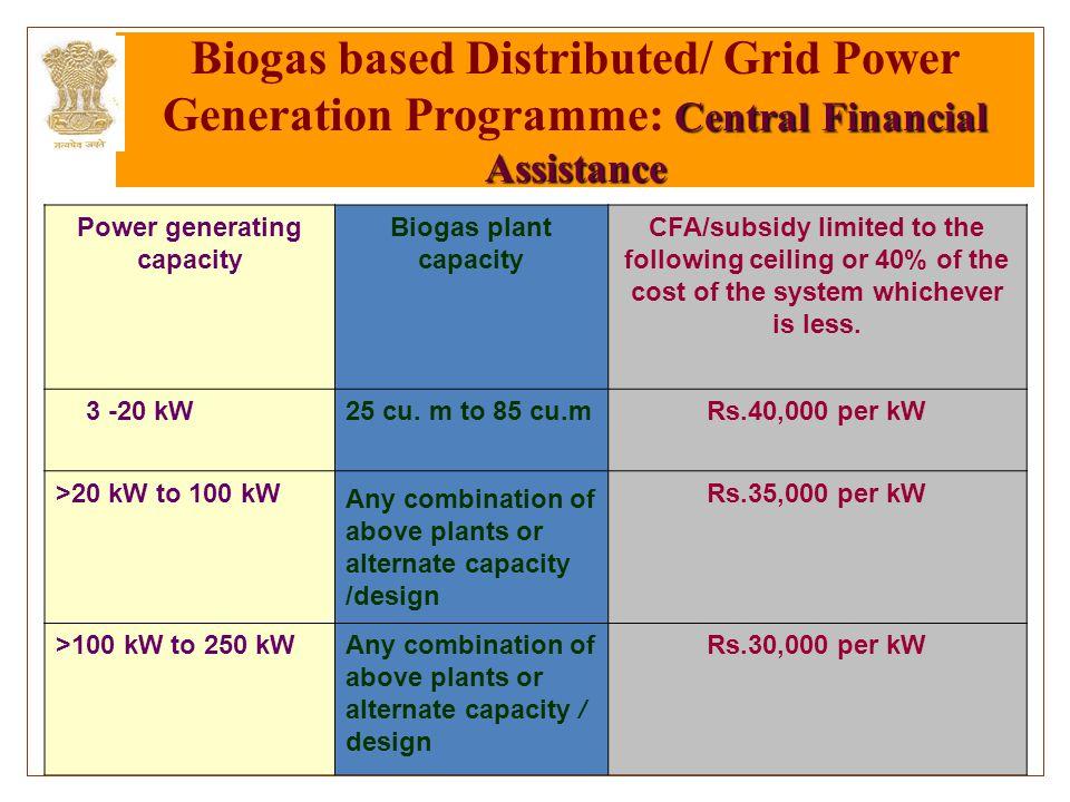 Power generating capacity