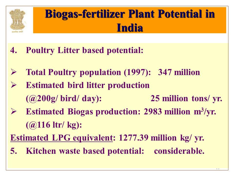 Biogas-fertilizer Plant Potential in India