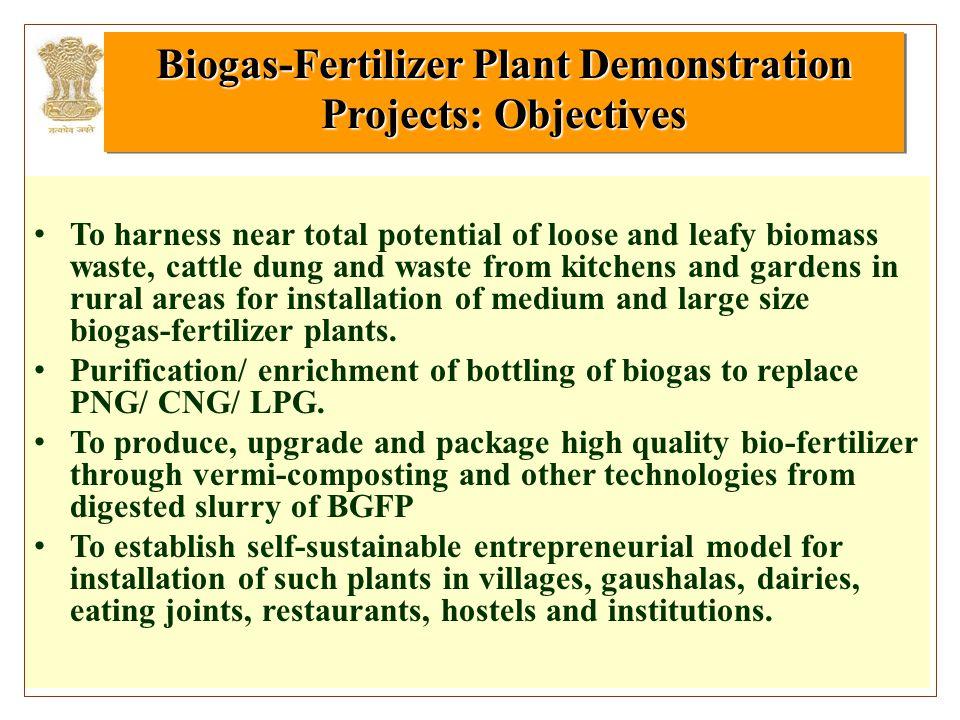 Biogas-Fertilizer Plant Demonstration Projects: Objectives