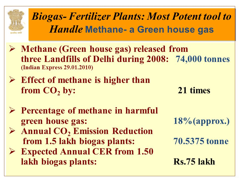 Biogas- Fertilizer Plants: Most Potent tool to Handle Methane- a Green house gas