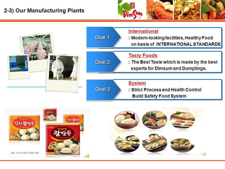 2-3) Our Manufacturing Plants