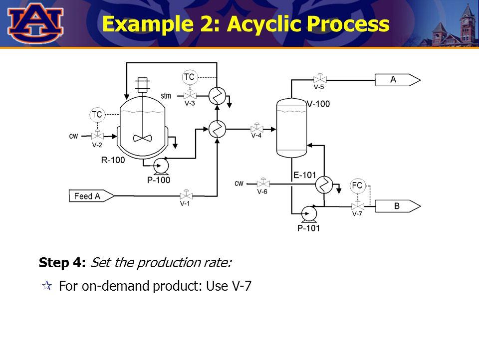 Example 2: Acyclic Process