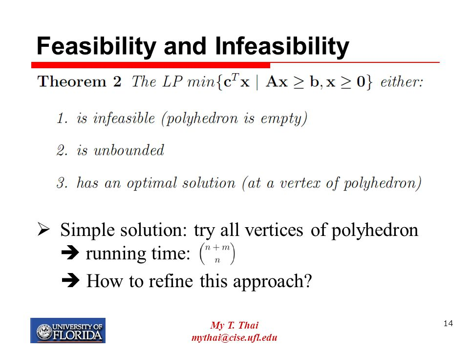 Feasibility and Infeasibility