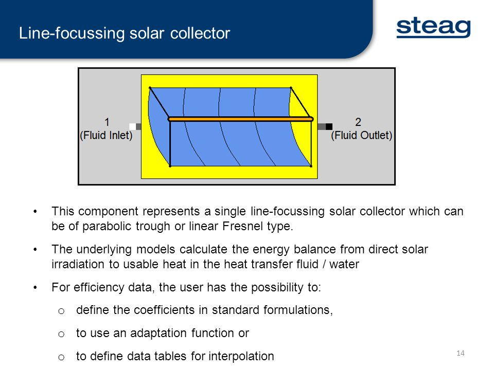 Line-focussing solar collector