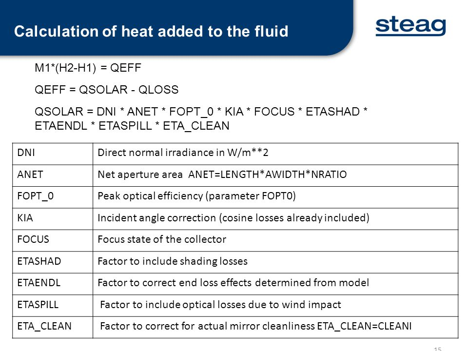 Calculation of heat added to the fluid