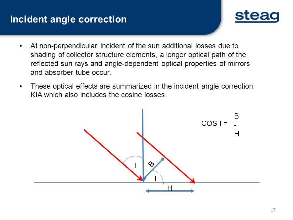 Incident angle correction