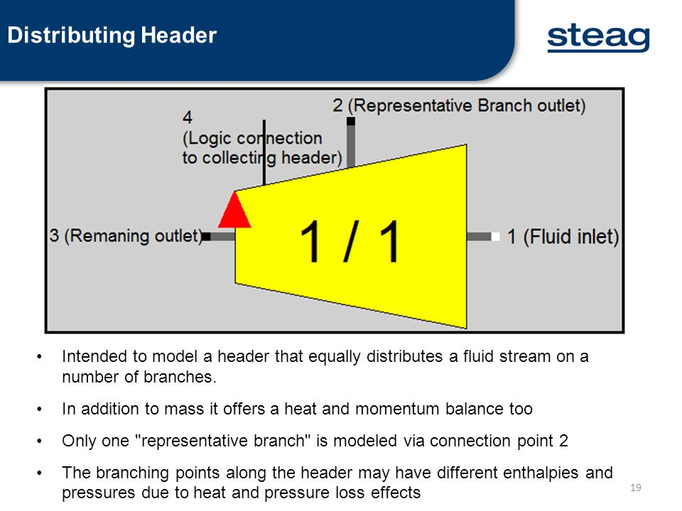 Distributing Header Intended to model a header that equally distributes a fluid stream on a number of branches.