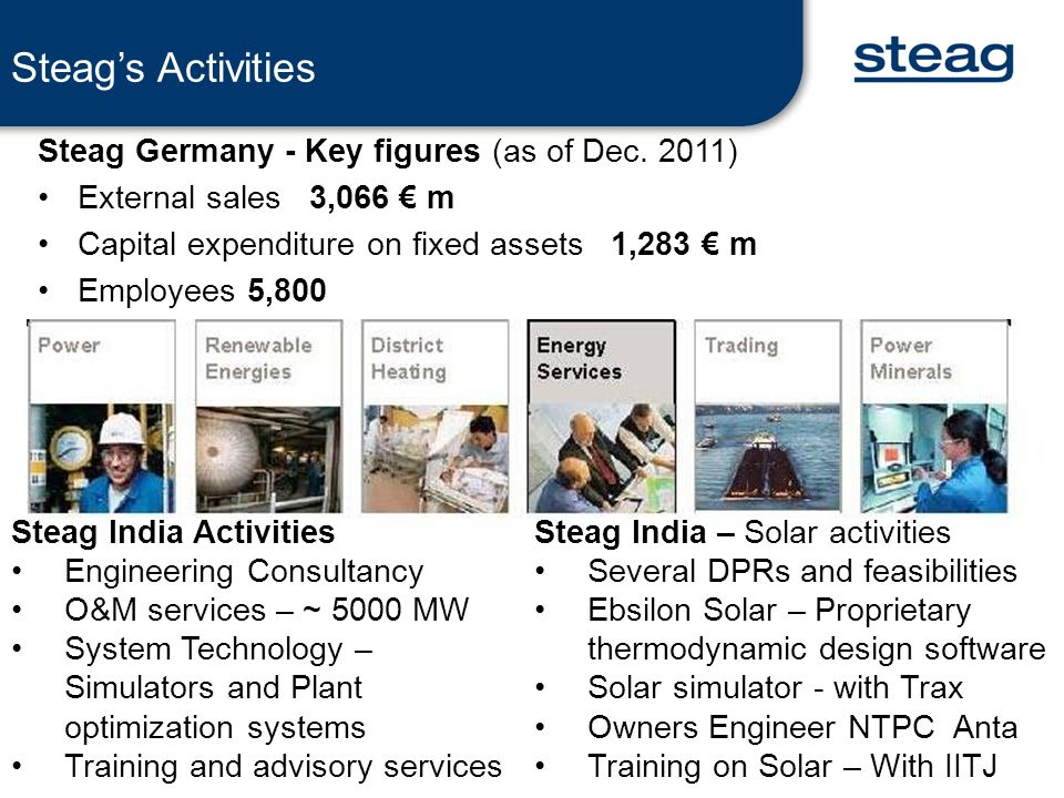 Steag's Activities Steag Germany - Key figures (as of Dec. 2011)