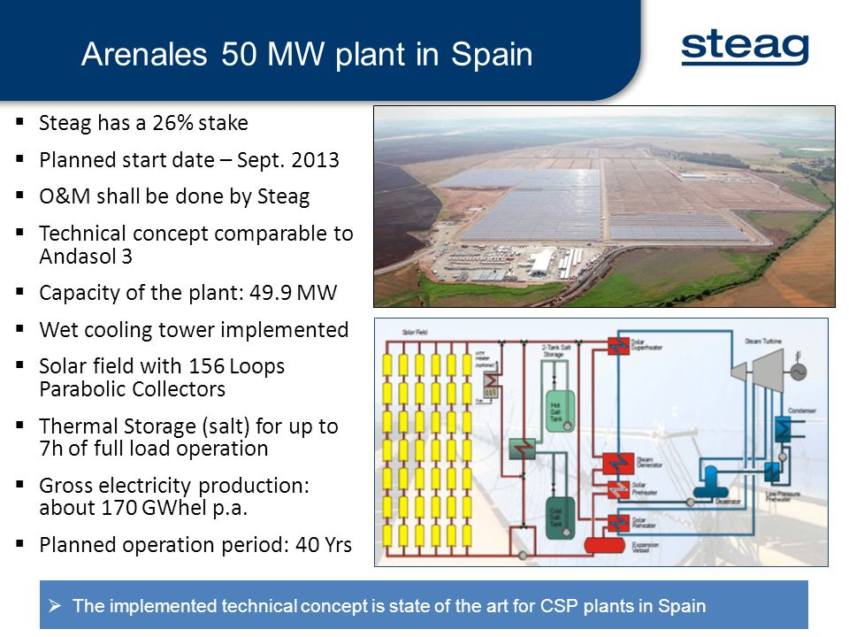 Arenales 50 MW plant in Spain
