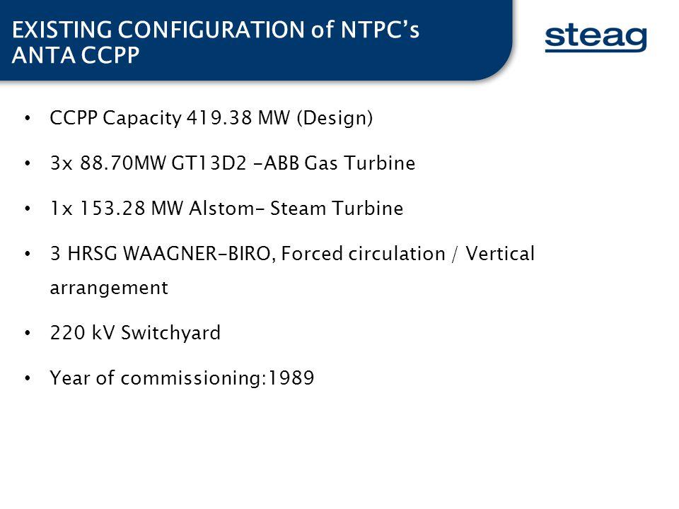 EXISTING CONFIGURATION of NTPC's ANTA CCPP