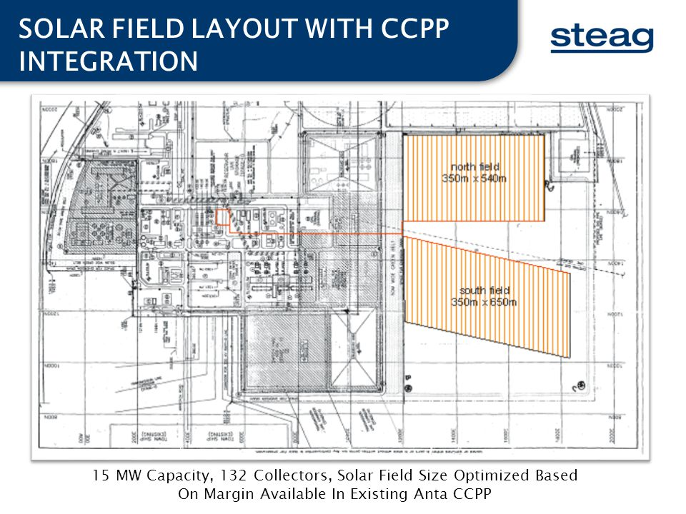 SOLAR FIELD LAYOUT WITH CCPP INTEGRATION