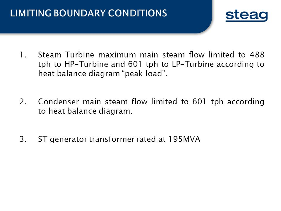 LIMITING BOUNDARY CONDITIONS