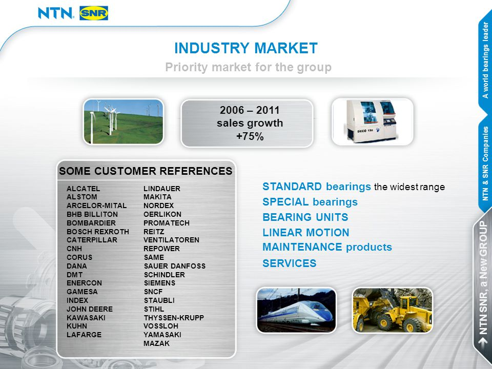 INDUSTRY MARKET Priority market for the group 2006 – 2011 sales growth