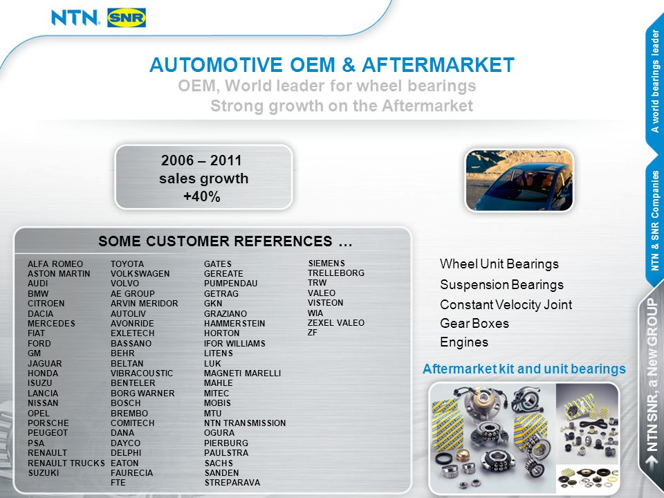 AUTOMOTIVE OEM & AFTERMARKET Aftermarket kit and unit bearings