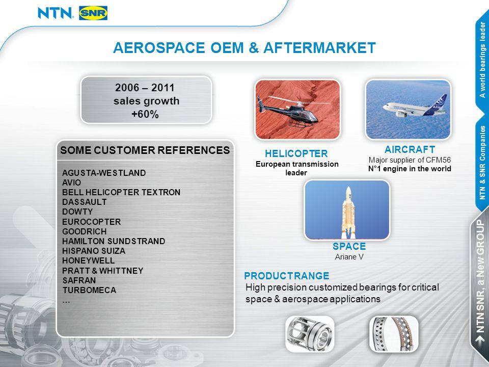 AEROSPACE OEM & AFTERMARKET
