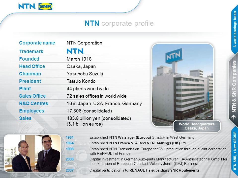 NTN corporate profile Corporate name NTN Corporation Trademark