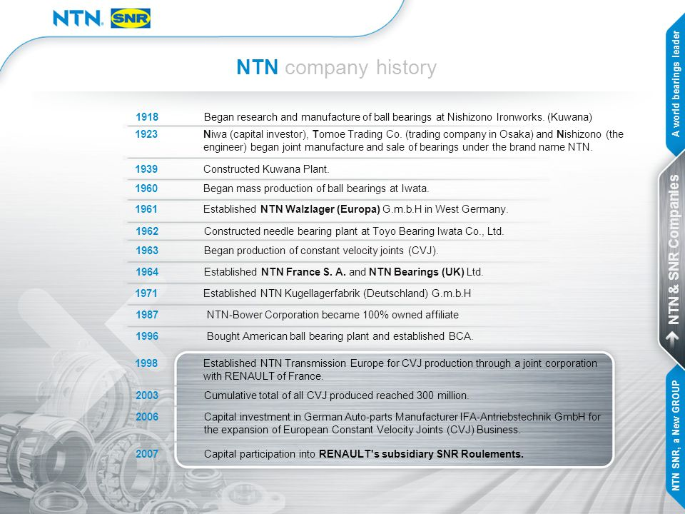 NTN company history NTN & SNR Companies