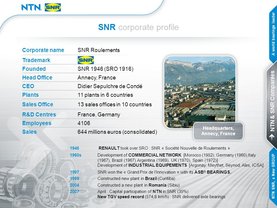 SNR corporate profile Corporate name SNR Roulements Trademark