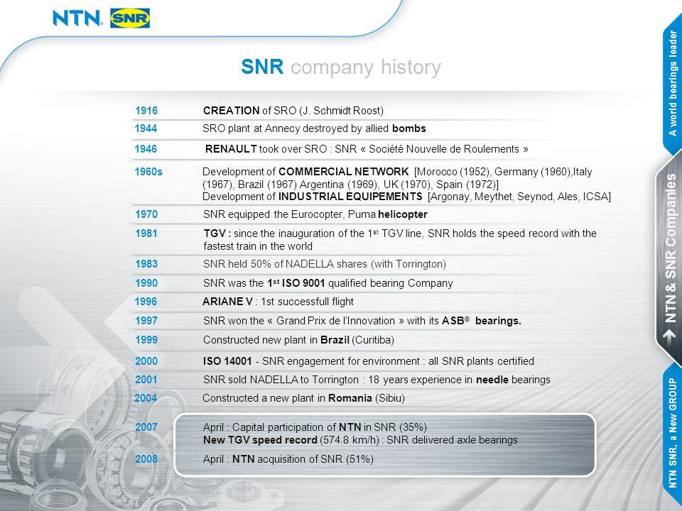 SNR company history NTN & SNR Companies
