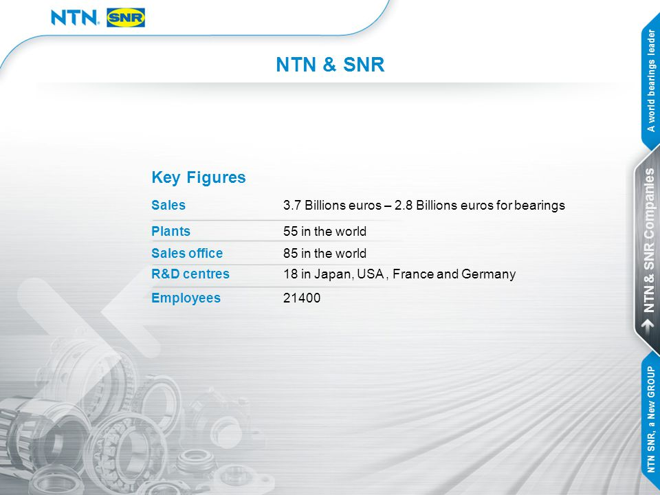 NTN & SNR A world bearings leader. Key Figures. Sales 3.7 Billions euros – 2.8 Billions euros for bearings.