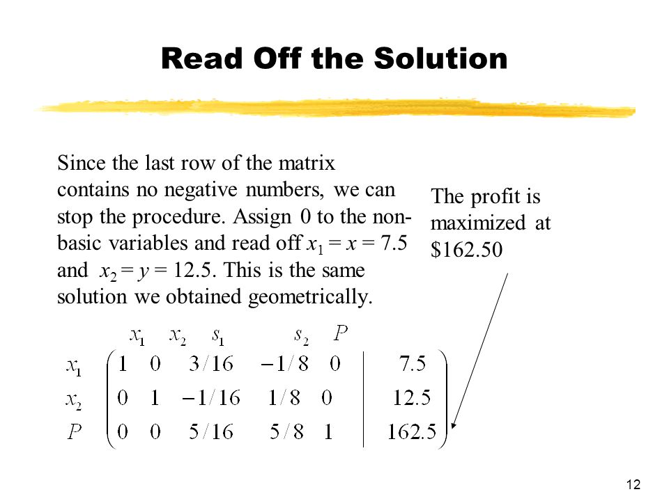 Read Off the Solution