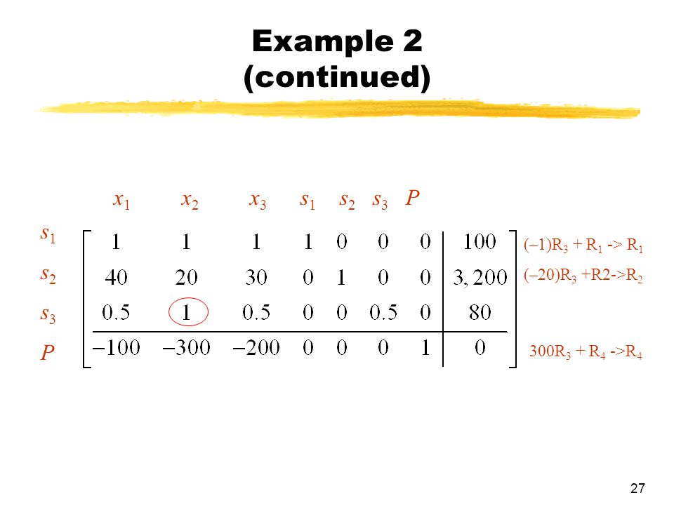 Example 2 (continued) x1 x2 x3 s1 s2 s3 P s1 s2 s3 P