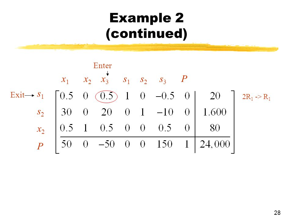 Example 2 (continued) x1 x2 x3 s1 s2 s3 P s1 s2 x2 P Enter Exit