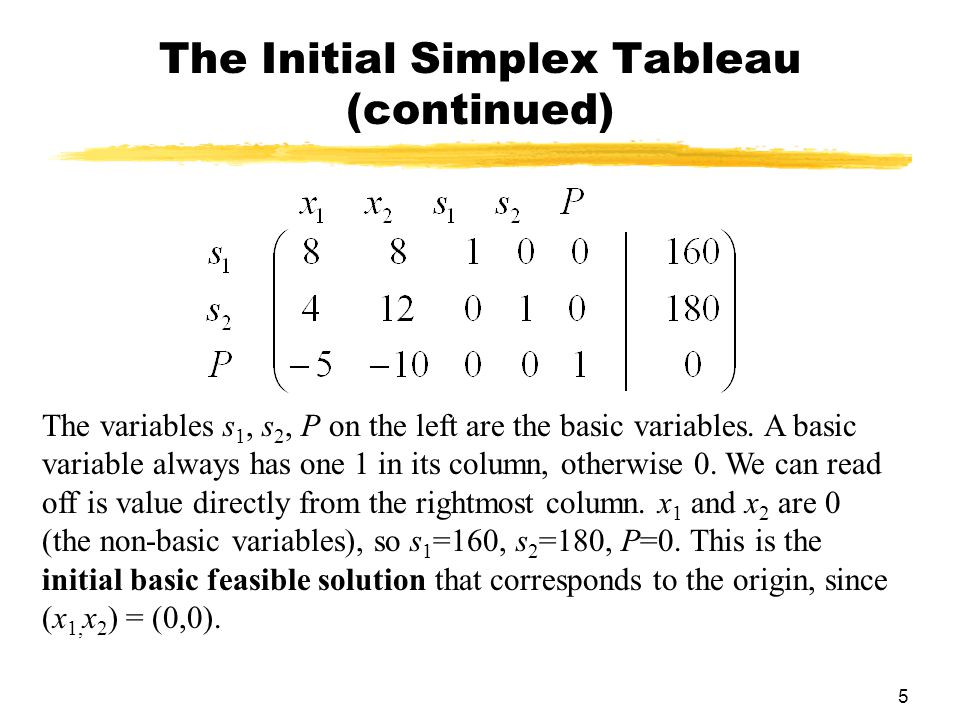 The Initial Simplex Tableau (continued)
