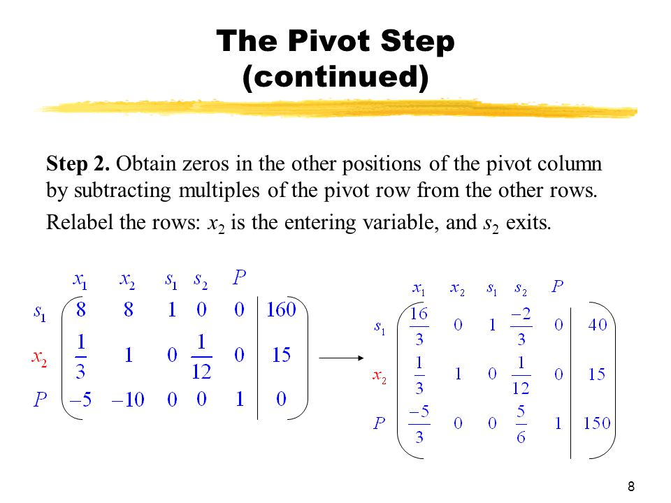The Pivot Step (continued)