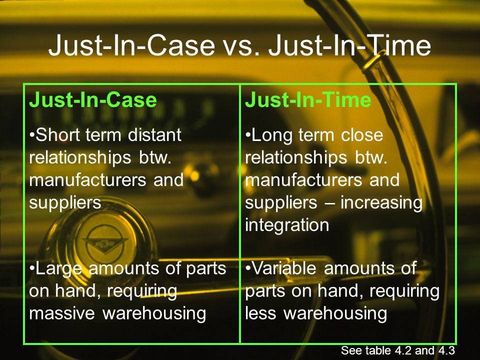 Just-In-Case vs. Just-In-Time