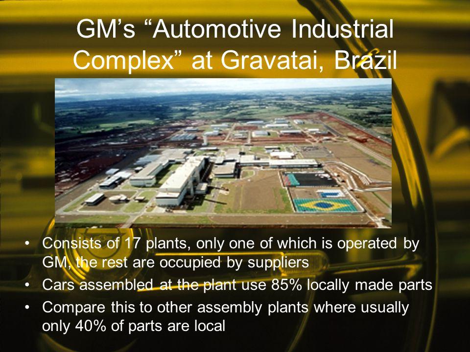GM's Automotive Industrial Complex at Gravatai, Brazil