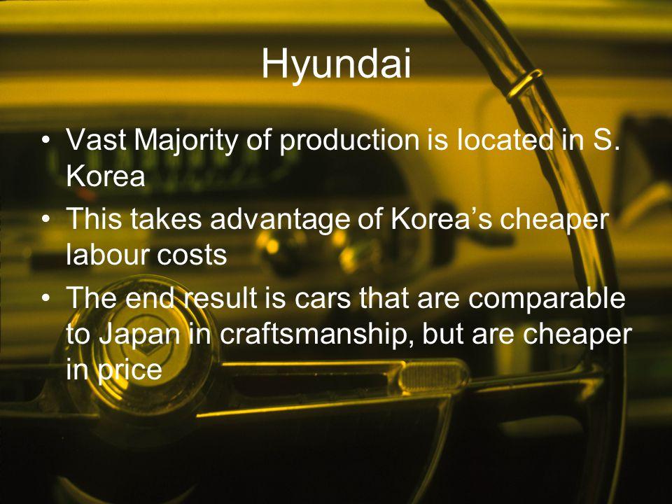 Hyundai Vast Majority of production is located in S. Korea