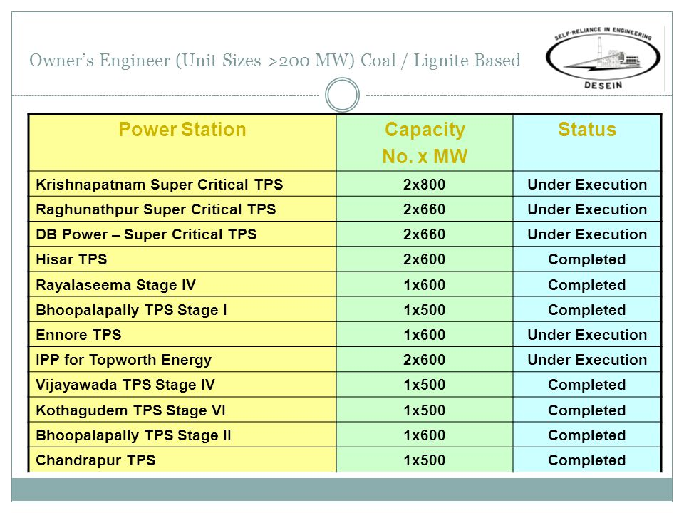 Owner's Engineer (Unit Sizes >200 MW) Coal / Lignite Based
