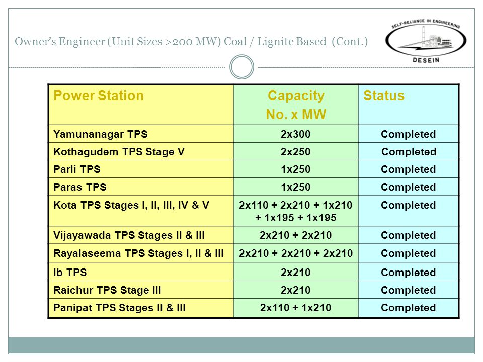 Owner's Engineer (Unit Sizes >200 MW) Coal / Lignite Based (Cont.)