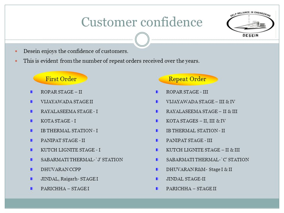 Customer confidence First Order Repeat Order