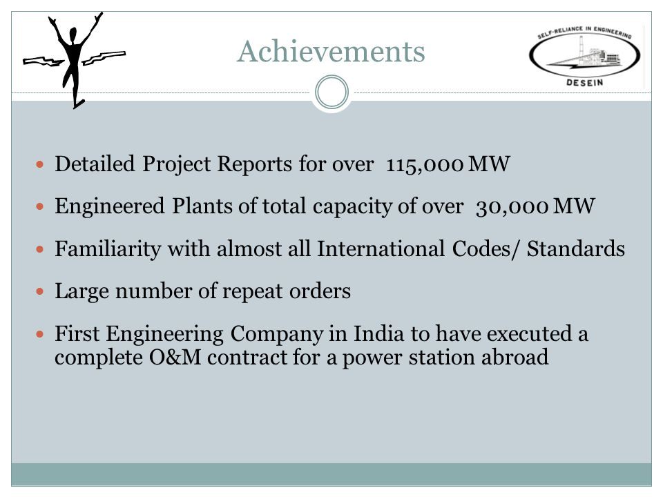 Achievements Detailed Project Reports for over 115,000 MW