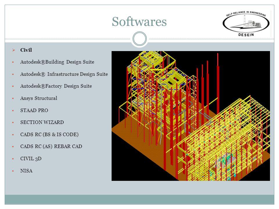 Softwares Civil Autodesk®Building Design Suite
