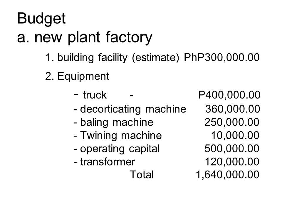 Sales forecast - 2 percent increase per annum Budget a
