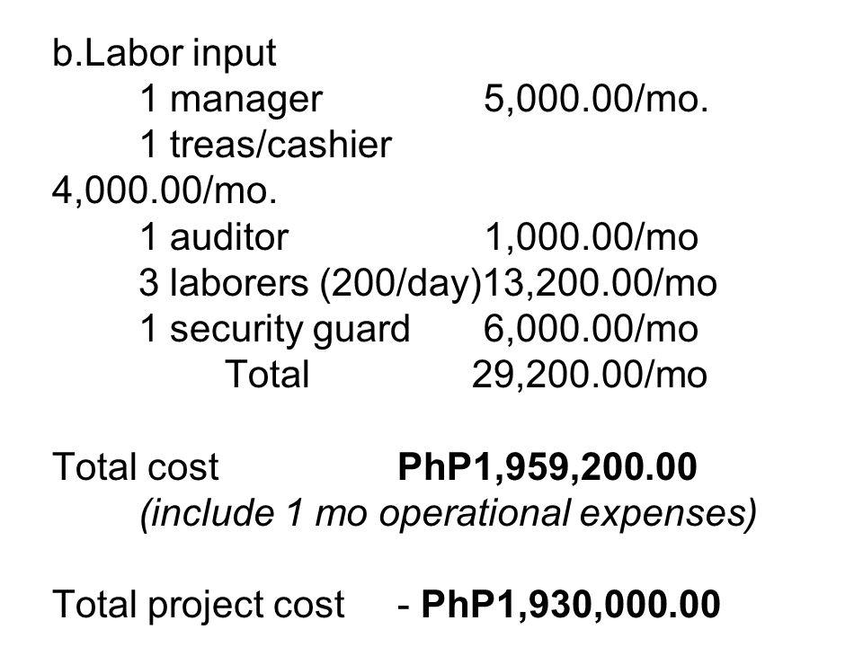 b. Labor input. 1 manager. 5,000. 00/mo. 1 treas/cashier. 4,000. 00/mo