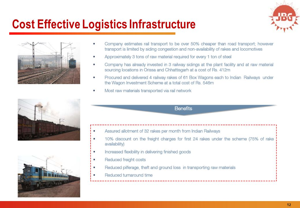 Cost Effective Logistics Infrastructure