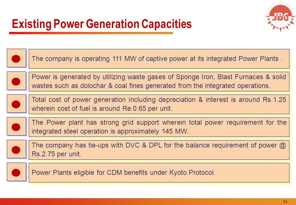 Existing Power Generation Capacities