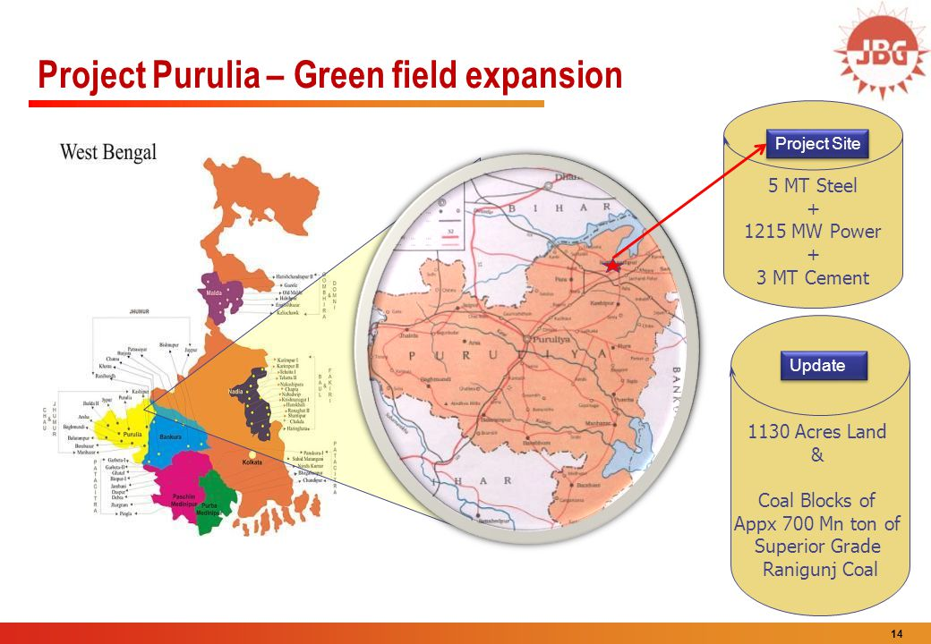 Project Purulia – Green field expansion