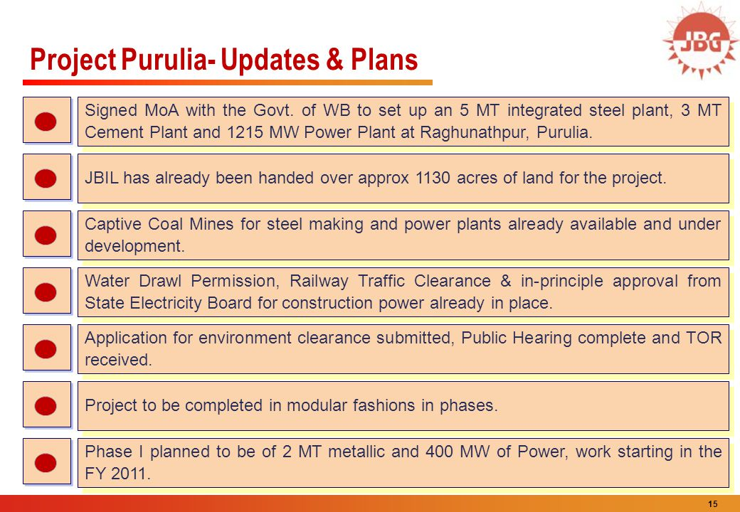 Project Purulia- Updates & Plans