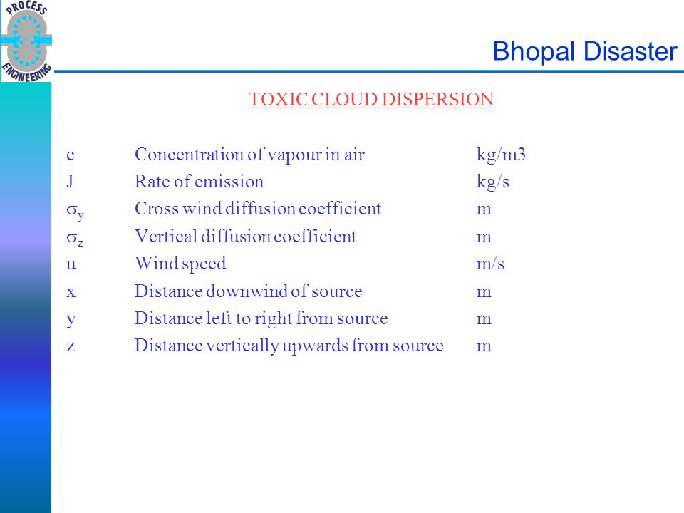 TOXIC CLOUD DISPERSION