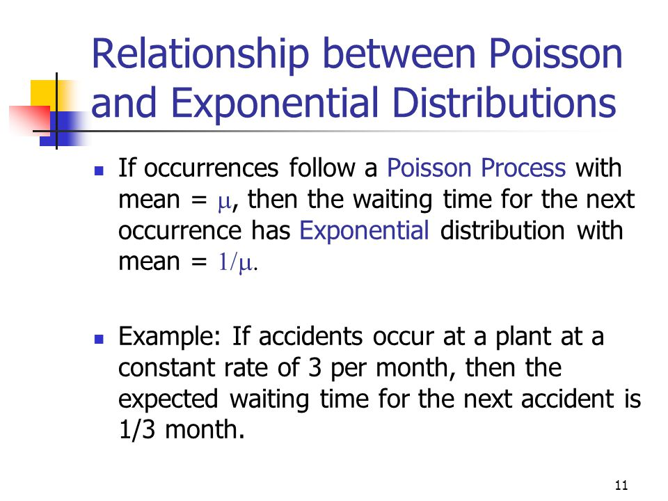 Relationship between Poisson and Exponential Distributions