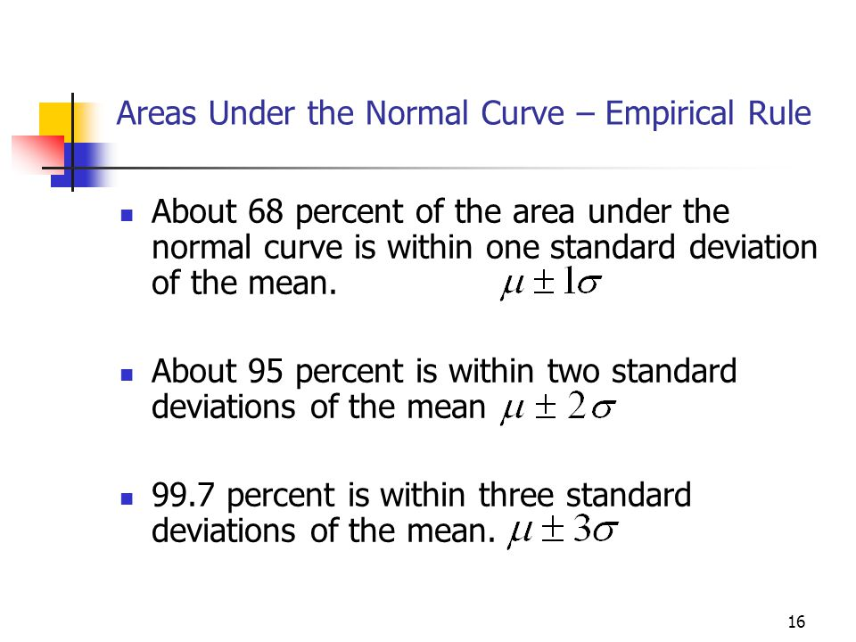 Areas Under the Normal Curve – Empirical Rule
