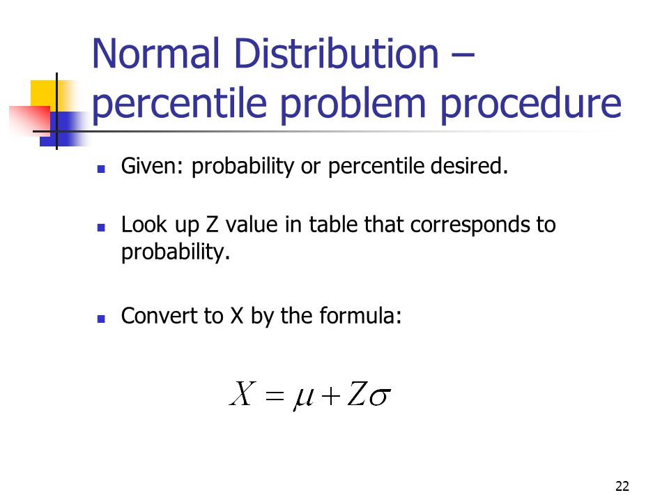 Normal Distribution – percentile problem procedure